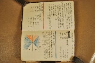 Japanese Ww2 Wwii Diary / Naval / Submarine? In The Philippines & Bataan